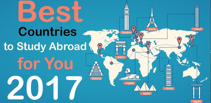 best-countries-to-study-abroad